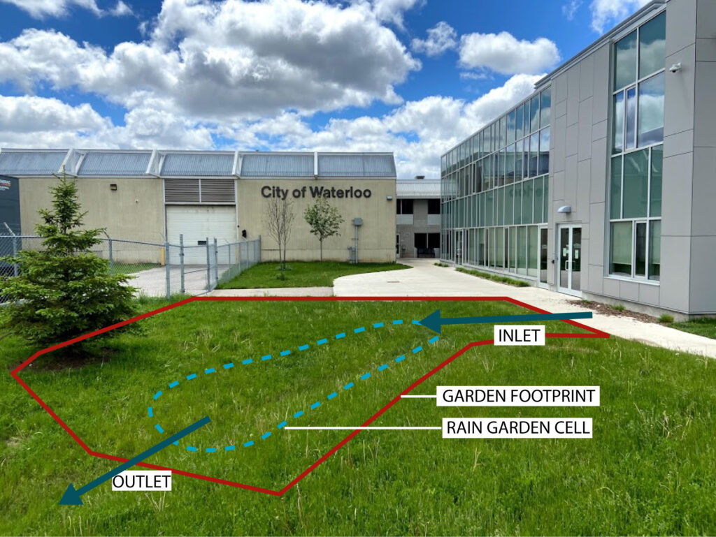 a diagram indicating the inlet and outlet spaces of a rain garden, drawn onto a photo of where the rain garden will go